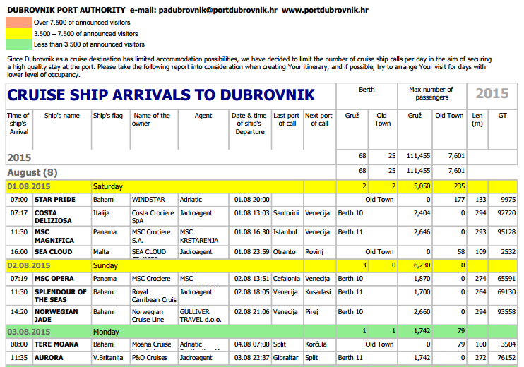 Scheduled_ cruise_ship_arrival_in_Dubrovnik